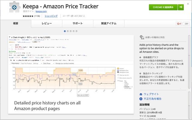Chromeの超絶便利な機能拡張(1) Amazonの価格変動を一目で把握できる